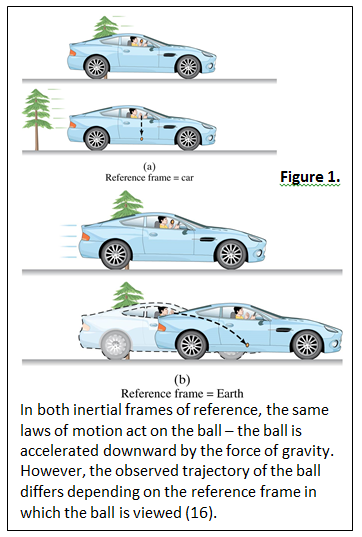 Common Places » A Brief History of Special Relativity